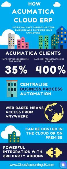 Why choose Acumatica Cloud ERP? #ERP #acumatica #cloud #SaaS #Accounting #crm #business