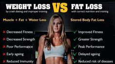 Weight loss vs. Fat loss: Yes There Is a Difference!