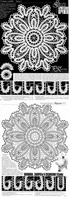 Вязание салфетки в технике брюггское кружево. Салфетки брюггское кружево схемы…
