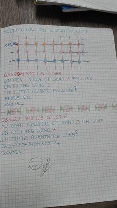 Classe Seconda-Matematica- Febbraio- Le moltiplicazioni - Maestra Anita Math For Kids, Kindergarten Math, Primary School, Bullet Journal, Coding, Teaching, Education, Homeschooling, Christian