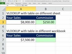 ▶ VLOOKUP Function Beginner to Advanced 26 Examples: How To Use Excel VLOOKUP Function - YouTube