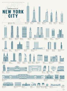 建物好きにはたまらない!ニューヨークを代表する54の建物が描かれたPop Chart Labのポスター | ニューヨーカブル