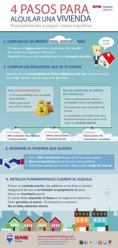 Pasos para #alquilar vivienda - REMAX Horizon. #infografia #alquiler  #piso #casa vivienda #inmobiliaria #remax