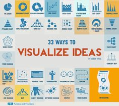 Creative Mapping and Data Visualisation Techniques for Architects Data Visualization Techniques, Information Visualization, Data Visualisation, Creative Visualization, Visual Thinking, Design Thinking, Web Design, Design Trends, Radar Chart