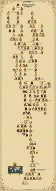 The Monarchs of Great Britain and Ireland.      A simplified family tree, along with notations of brief events throughout their history.