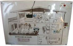 Techniek in het basisonderwijs - Lessen middenbouw - Stroom in huis