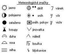meteorologické značky - Hledat Googlem Math Equations