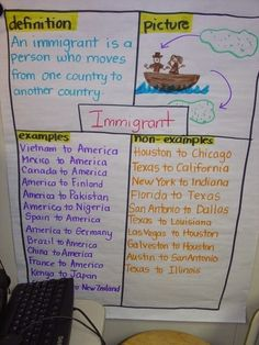 Social Studies Success: Frayer Model - Vocabulary Instruction