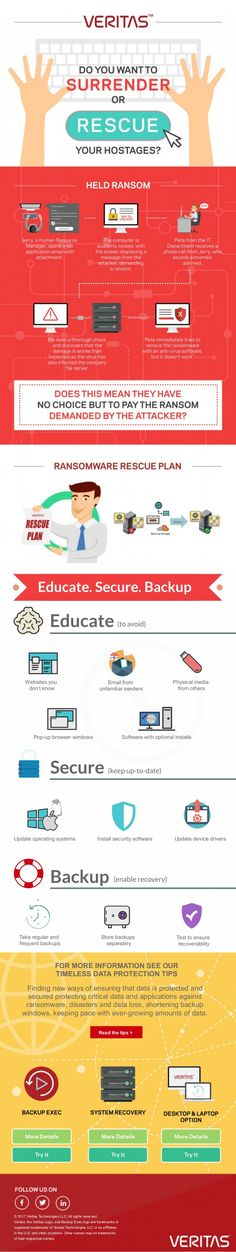 Ransomware Rescue Plan: Rescue your Critical Information How To Plan