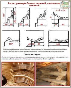 Sauna Steam Room, Steam Bath, Sauna Room, Saunas, Homemade Sauna, Massage Room Design, Sauna Hammam, Building A Sauna, Sauna Seca