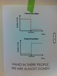 This was posted in the halls of the Engineering building at my college... It's finals week