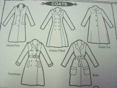coat diagrams