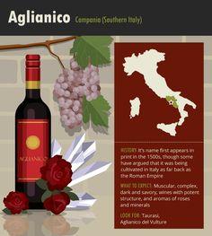 Aglianico Grapes #Wine #Wineeducation #Italy
