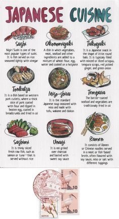 Bistro Food, Protein Shake Recipes, Food Charts, Food Illustrations, Food Menu, International Recipes, Countries, Food And Drink, Cooking Recipes