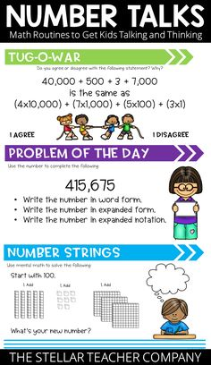 Number Talks are such an awesome way to start your math block. These math routines will help get your kids talking and thinking about place value in a whole new way. They are student friendly and make learning about place value fun. Math Place Value, Place Values, Math Resources, Math Activities, Maths Fun, Math Games, Math Blocks, Number Talks, Math Talk