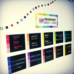 The new Top Grammar Mistakes bulletin board is perfect for helping your learners with common grammatical mistakes.
