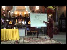 Giới Thiệu Thiền Vipassana - Thích Sán Nhiên 1-9