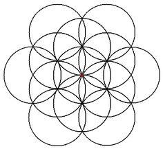 Geometría Sagrada | 5 ^ .5 * .5 + .5 = Φ