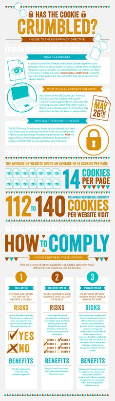 Cookie Law infographic