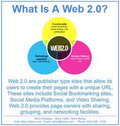 Bookmarking Sites, Web 2, Technology Design, Pattern Design