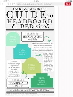 Guide to DIY Headboard sizes