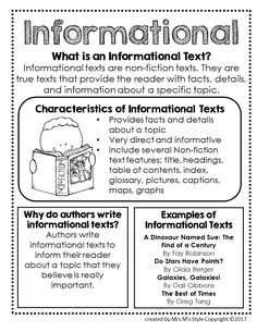 Main Idea Anchor Chart - Mini Anchor Charts are a great addition to your interactive reading journal Reading Genre Posters, Reading Genres, Reading Lessons, Writing Lessons, Teaching Writing, Reading Strategies, Writing Skills, Reading Comprehension, Writing Workshop