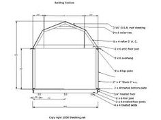 Free Gambrel Building Plans | Gambrel Shed Plans – Build The actual Shed That You Often Wanted