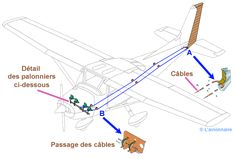 76ae6c47e56f38b9b46654bad903c362--cessna-ulm Rav Speaker Wiring Diagram on take 2 bookshelf, for ds18, kicker tower, center channel, whole house ceiling,