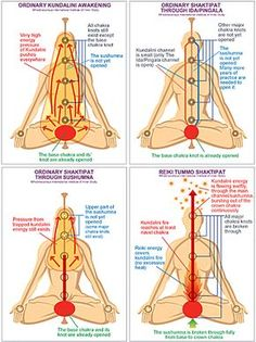 14 Kundalini Awakening Benefits And Signs