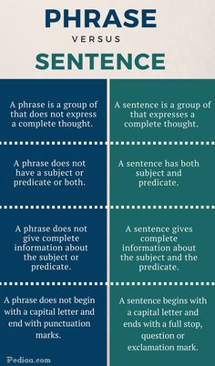 The main difference between Phrase and Sentence is that a Phrase does not express a complete thought whereas a Sentence expresses a complete thought. Grammar Help, Teaching English Grammar, Grammar And Punctuation, English Writing Skills, Grammar And Vocabulary, Grammar Lessons, English Language Learning, English Vocabulary, Language Arts