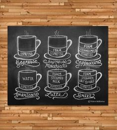 Guide To Coffee Drinks Chalkboard Art Print