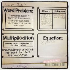 Making Sense of Word Problems - teaching students to understand, rather than just add all the numbers up.