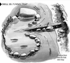 Survival-skills The Funnel Trap