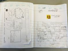 """""""Loving the egs of from 5 yo prompted by clever use of Solo Taxonomy, Visible Learning, Student Learning, Critical Thinking, Anchor Charts, Rubrics, Bullet Journal, Map, Classroom Ideas"""
