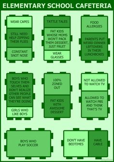 A Guide to Lunchtime Social Groups, Through Life