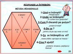 Romanian Language, Parenting, Teaching, Homeschooling, David, Logo, Literatura, Logos, Logo Type