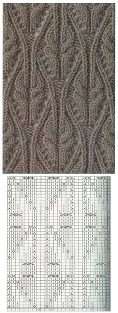 Strickmuster, Zopfmuser, knitting pattern Strickmuster, Zopfmuser, knitting pattern Source by Aran Knitting Patterns, Diy Crochet And Knitting, Knitting Stiches, Cable Knitting, Crochet Wool, Crochet Stitches Patterns, Knitting Charts, Lace Patterns, Knitting Designs