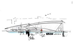 Astrup Fearnley Museum by Renzo Piano.  Principles of design in use: Contrast, proportion, balance.