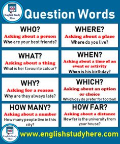 English Grammar For Kids, English Grammar Rules, Teaching English Grammar, English Verbs, English Sentences, English Writing Skills, English Language Learning, English Vocabulary Words, English Phrases