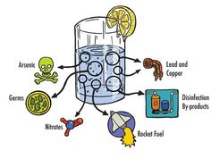 Alkaline Water Machines - Are They Worth it?
