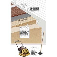 Water in Basement: How to Fix a Leaking, Wet Basement (With Pictures)