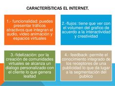 caracteristicas del internet - Buscar con Google Internet, Videos, Google, Knowledge