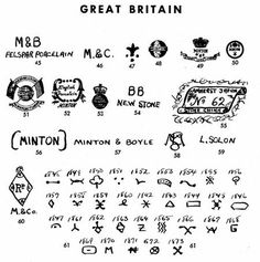 Dating english pottery marks