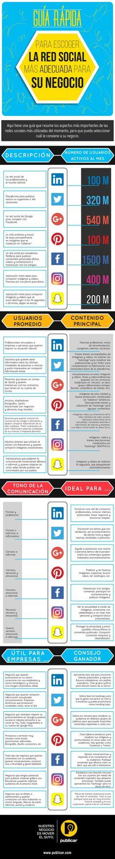 Una interesante guía, formato infografía, para elegir red social para tu empresa o negocio. Conoce sus características y elige las redes sociales idóneas.