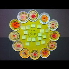 This is our chart for the sun.  The students used Post It notes to write a fact about the sun.  The outside edge is made of paper plates showing the layers of the sun.