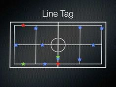 P.E. Games - Line Tag..I so remember playing this. I loved this game