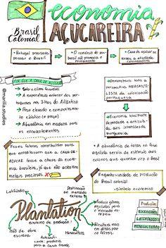 Mapas mentais Lettering Tutorial, Mental Map, Study Organization, Bullet Journal School, Study Planner, School Study Tips, Study History, Knowledge And Wisdom, Study Hard