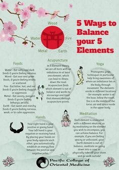 5 Ways to Balance your 5 Elements Pinned by www.Trinity-Wellness-Solutions.com