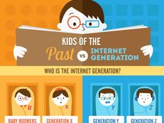 Kids of-the-past-vs-kids-of-internet-generation