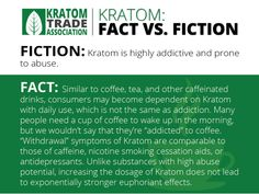 Tennessee Kratom Legality Across the United States, millions of people rely on kratom for its health-benefitting properties and recreational opportunities. Trade Association, Natural Health, Awakening, Tennessee, Coffee Cups, Addiction, Facts, Learning
